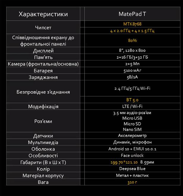 Характеристики Huawei MatePad T8