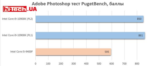 Intel Core i9-10900K и Core i5-9400F графики производительности