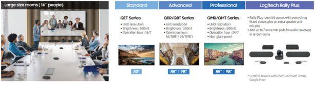 Решения Samsung и Logitech в области видеконференций