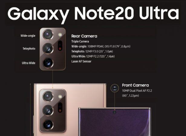 истики камер Samsung Galaxy Note20 Ultra
