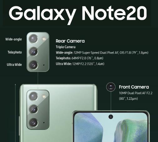 Характеристики камер Samsung Galaxy Note20 Ultra