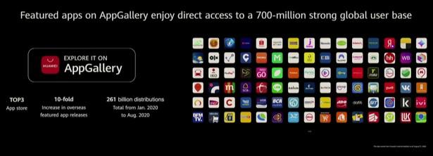 Huawei рассказала об EMUI 11 и успехах Huawei Mobile Services Core 5.06