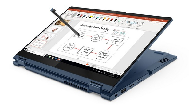 Lenovo ThinkBook 2020