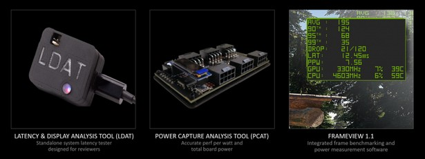 NVIDIA Reviewer Toolkit for Graphics Performance