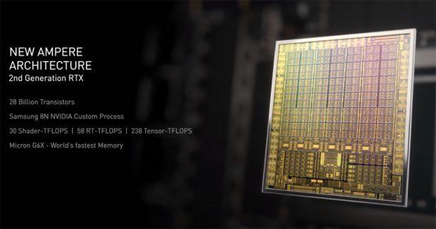 графический процессор NVIDIA Ampere