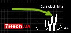 ASUS TUF Gaming GeForce RTX 3080 работа с пониженным энергопотреблением