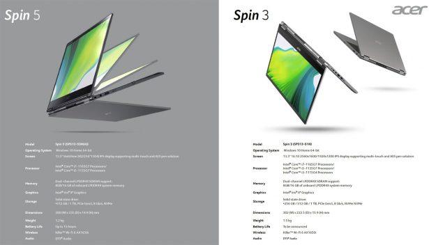 Характеристики ноутбуков Acer Spin 3 и Acer Spin 5