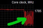 Скачкообразное постоянное изменение частоты GPU при работе с сильным занижением предела энергопотребления
