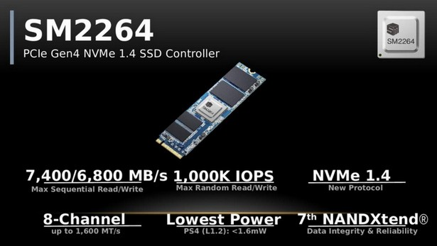 Silicon Motion SM2264