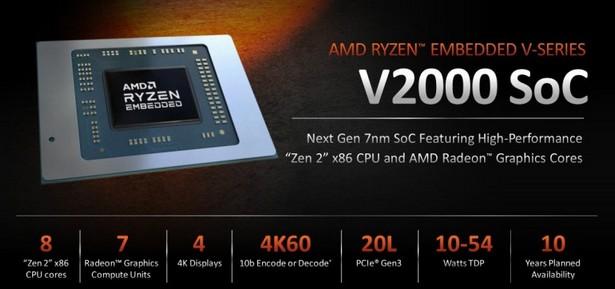 AMD Ryzen Embedded V2000