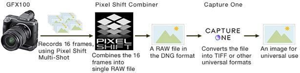 Функция Pixel Shift Multi-Shot в камере Fujifilm GFX100