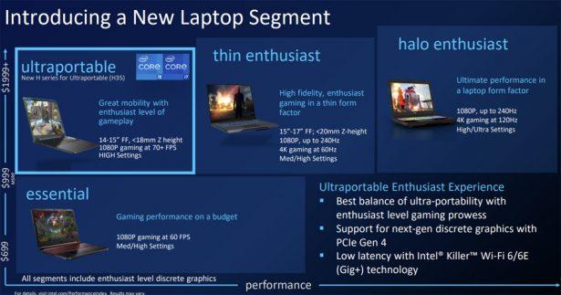 Ноутбуки с процессорами Intel Core H 11th Gen