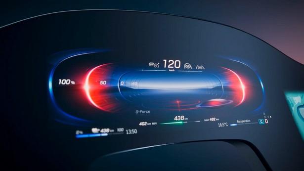 Mercedes Benz Hyperscreen MBUX