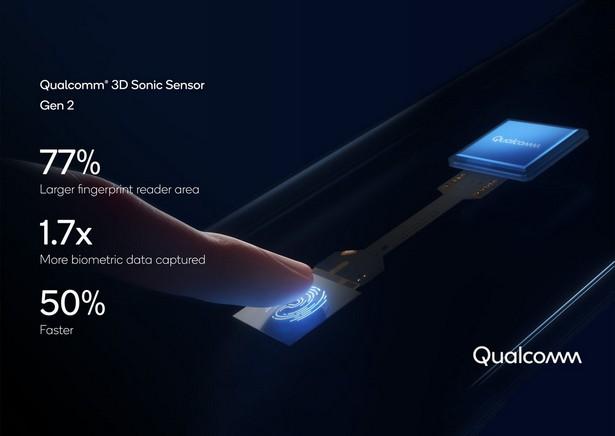 Qualcomm 3D Sonic Sensor Generation 2