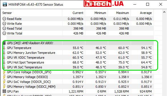 Температура памяти в ASUS TUF GAMING Radeon RX 6800