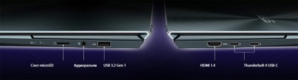 Порты и разъемы ASUS ZenBook Duo 14 (UX482)