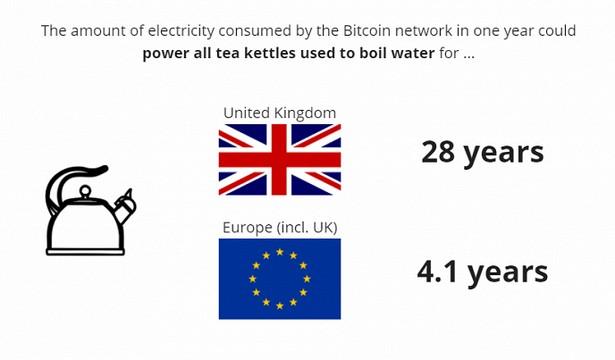 electro kettles bitcoin 2020
