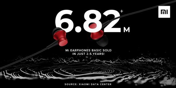 Mi Earphones Basic 7 mln sale 2021