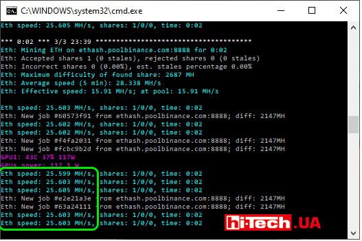 Майнинг на NVIDIA GeForce RTX 3060