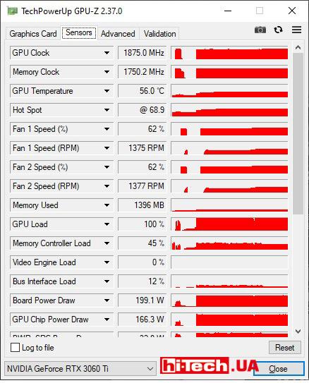ASUS TUF Gaming GeForce RTX 3060 Ti OC Edition температура hot spot