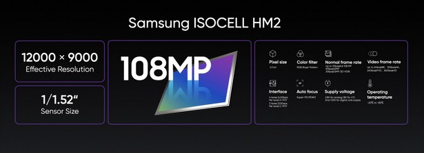 Realme 108 Mp Samsung ISOCELL HM