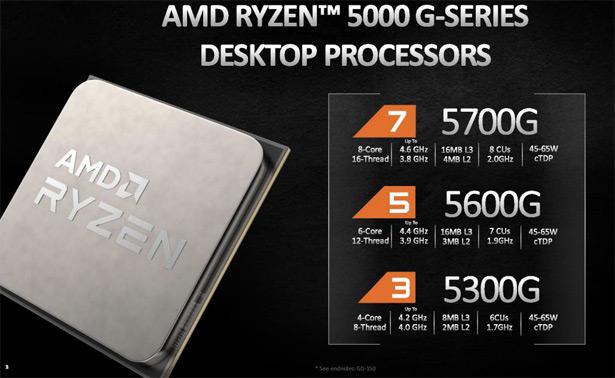 Процессоры AMD Ryzen 5000 G