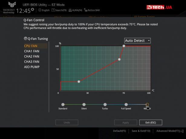 ASUS TUF Gaming Z590-Plus WiFi настройки BIOS