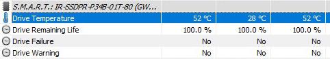 Температура Goodram SSD IRDM M.2 с радиатором