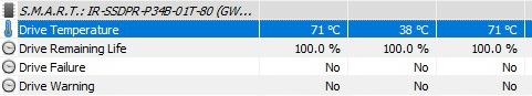 Температура Goodram SSD IRDM M.2 без радиатора