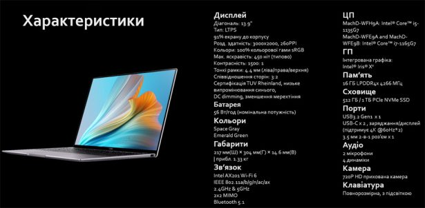 Характеристики ноутбука Huawei MateBook X Pro (2021)