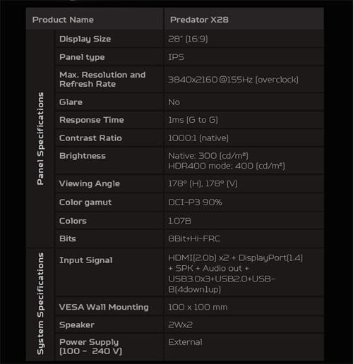 Характеристики Acer Predator X28