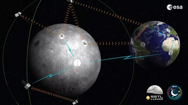 ESA moon internet