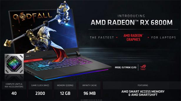 AMD Radeon RX 6800M