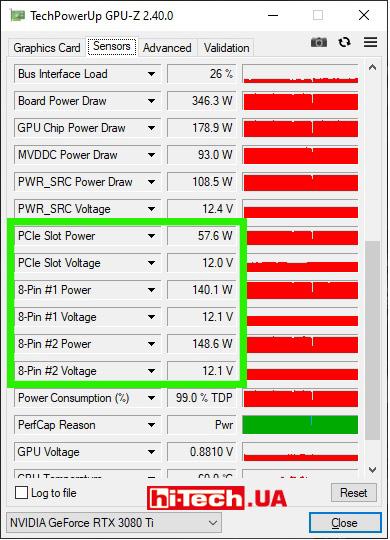 Распределение питания под нагрузкой по «каналам» 8pin1, 8Pin2 и шине PCI-e
