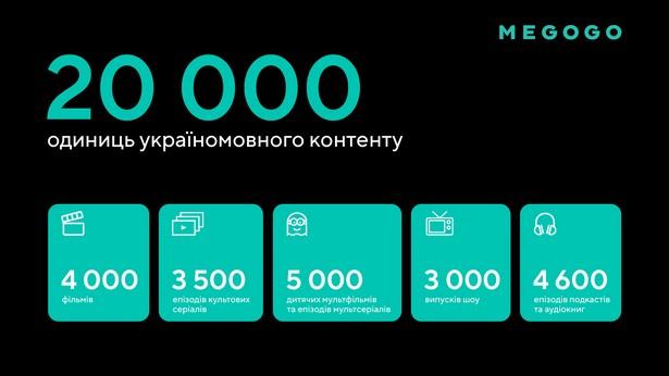 MEGOGO_контент українською