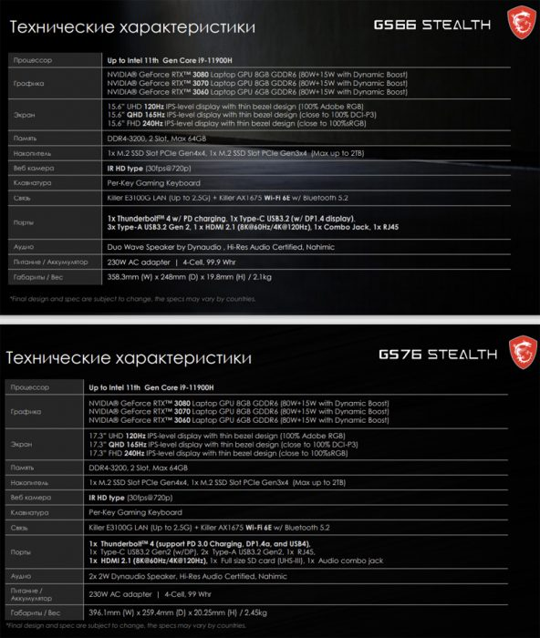 Характеристики MSI GS66/GS76 Stealth