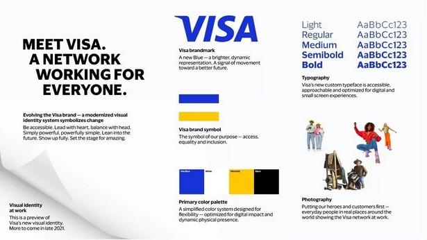 visa fonts logo 2021