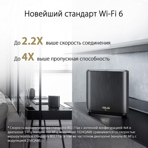wifi6_RU