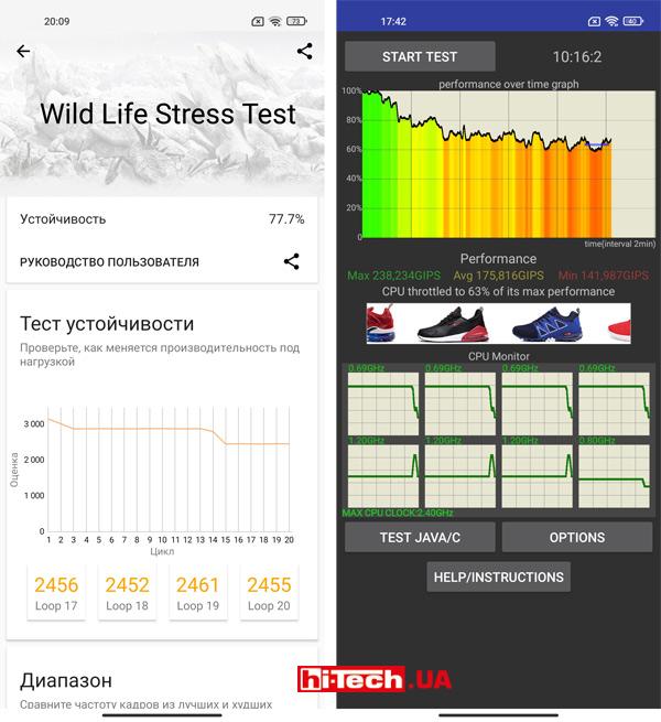 Xiaomi Mi 11 Lite 5G тесты троттлинга