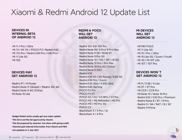 xiaomi redmi pocco android 12 unofficial