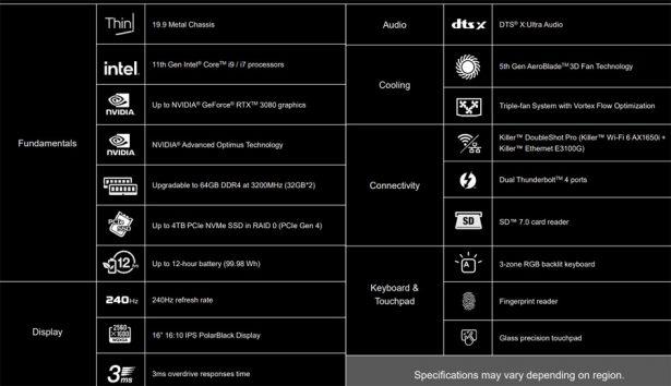 Характеристики Acer Predator Triton 500 SE