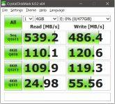 Goodram HL100 512 GB test benchmark