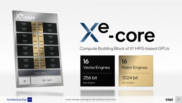 Intel Arc Alchemist Xe