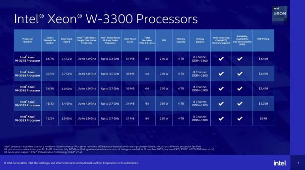 Intel Xeon W-3300