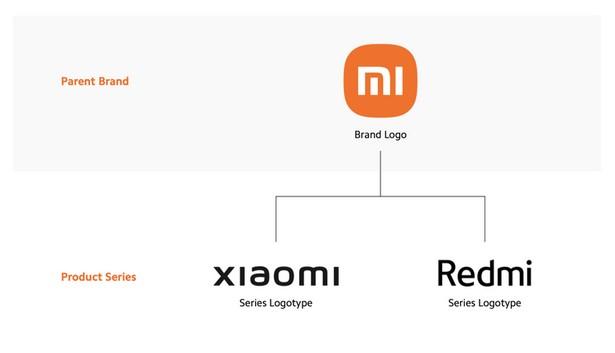 Xiaomi_brand