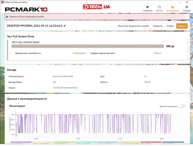Тест PCMark 10 Full System Drive Benchmark с пустым накопителем