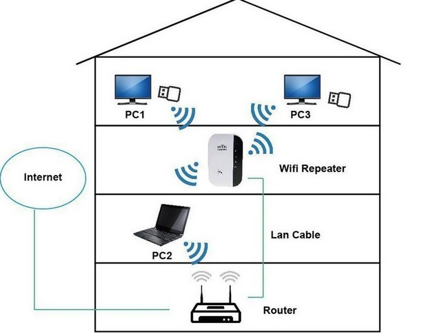 wi-fi image1