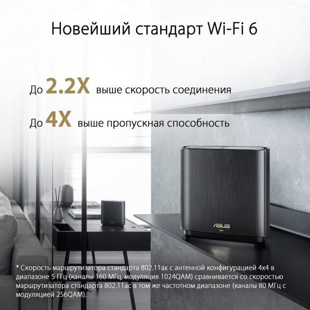 asus zen wifi wifi6_RU