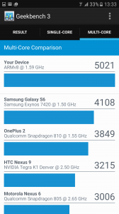 Samsung Galaxy S7 GeekBench 2